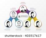 modern organization chart... | Shutterstock .eps vector #403517617