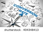 Conversion Rate In Online...