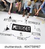 mindset belief discipline... | Shutterstock . vector #404758987