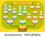 Family Tree Template. Modern...