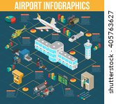 airport infographics with... | Shutterstock .eps vector #405763627