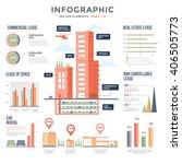rent. infographics. vector... | Shutterstock .eps vector #406505773