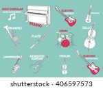 beautiful illustration free... | Shutterstock .eps vector #406597573