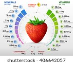 vitamins and minerals of garden ... | Shutterstock .eps vector #406642057