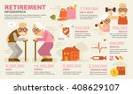 retirement infographics | Shutterstock .eps vector #408629107