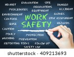 Work Safety To Prevent...