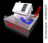 3d illustration of diagram of a ... | Shutterstock .eps vector #410002657