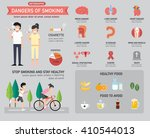 dangers of smoking infographics.... | Shutterstock .eps vector #410544013