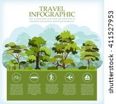 traveling infographic with... | Shutterstock .eps vector #411527953