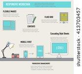 doodle responsive web design... | Shutterstock .eps vector #413703457