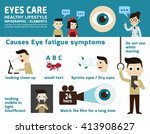 Eyes Care. Infographic Element...