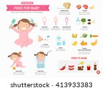 food for baby infographic ... | Shutterstock .eps vector #413933383
