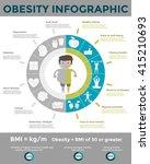 obesity infographic template  ... | Shutterstock .eps vector #415210693