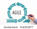 agile lifecycle. process... | Shutterstock . vector #416241877