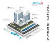 3d isometric hospital... | Shutterstock .eps vector #416592463