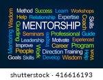mentorship word cloud on blue... | Shutterstock . vector #416616193