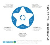 cycle star diagram template | Shutterstock .eps vector #417137353