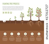 planting tree process... | Shutterstock .eps vector #417312727