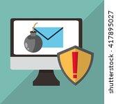 cyber security antivirus design    Shutterstock .eps vector #417895027