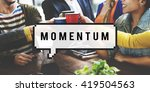 Small photo of Momentum Acceleration Management Vision Concept