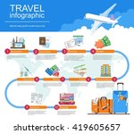 plan your travel infographic... | Shutterstock . vector #419605657