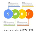 swot business infographic... | Shutterstock .eps vector #419741797