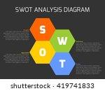 swot business infographic... | Shutterstock .eps vector #419741833