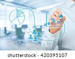 marketing positioning and... | Shutterstock . vector #420395107