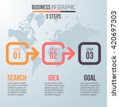 three steps infographics.... | Shutterstock .eps vector #420697303
