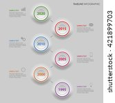time line info graphic with... | Shutterstock .eps vector #421899703