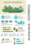 ecology flat infographics set... | Shutterstock .eps vector #422098423
