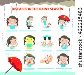 illness caused during rainy... | Shutterstock .eps vector #422215483