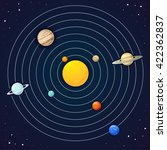 The Planets Of The Solar Syste...