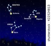 map of starry sky....   Shutterstock .eps vector #422524813