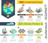 fossil fuel power and renewable ... | Shutterstock .eps vector #422690677
