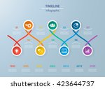 infographics timeline template... | Shutterstock .eps vector #423644737