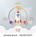 startup vector circle... | Shutterstock .eps vector #424391347