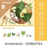 vitamin b complex food sources...
