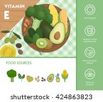 vitamin e food sources and... | Shutterstock .eps vector #424863823