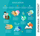 education infographic open book ... | Shutterstock .eps vector #425062267