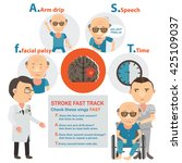 stroke warning signs and