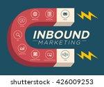 inbound marketing magnet... | Shutterstock .eps vector #426009253