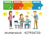 student have a seminar.the... | Shutterstock .eps vector #427926733