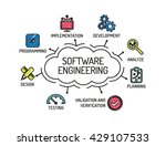software engineering. chart... | Shutterstock .eps vector #429107533