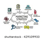 marketing strategy. chart with... | Shutterstock .eps vector #429109933