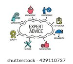 expert advice. chart with... | Shutterstock .eps vector #429110737