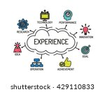 experience. chart with keywords ... | Shutterstock .eps vector #429110833