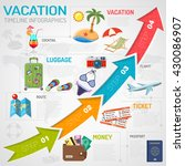 vacation  holiday  tourism... | Shutterstock .eps vector #430086907