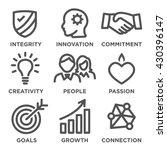 Company Core Values Outline...