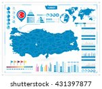 turkey map and infograpchic... | Shutterstock .eps vector #431397877